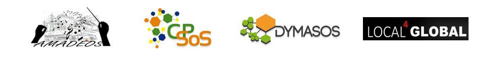 Cluster logos alphabetical order